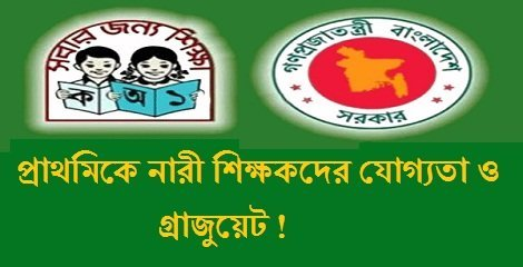 Women Primary School Teacher Circular qualification – Bangladesh