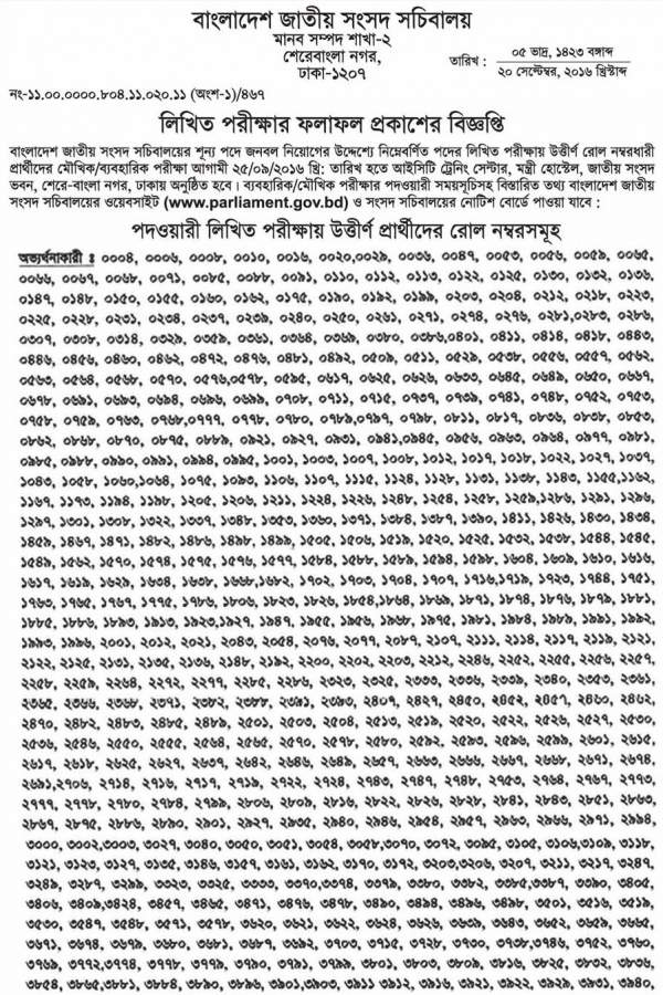 Bangladesh Parliament Written Exam Result Published
