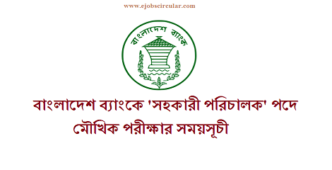 Bangladesh bank assistant director viva date Published