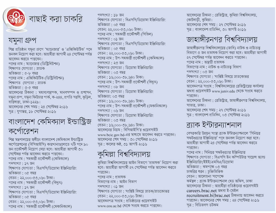 BD Today All Job Circular September 2016