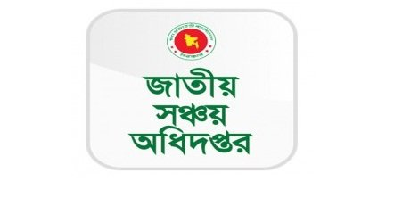 National Savings Job circular