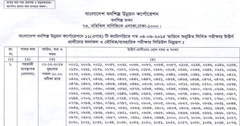 BFIDC written Exam Result