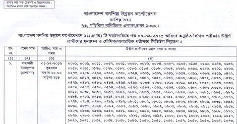 BFIDC written Exam Result & Viva Schedule 2016 – www.bfidc.gov.bd