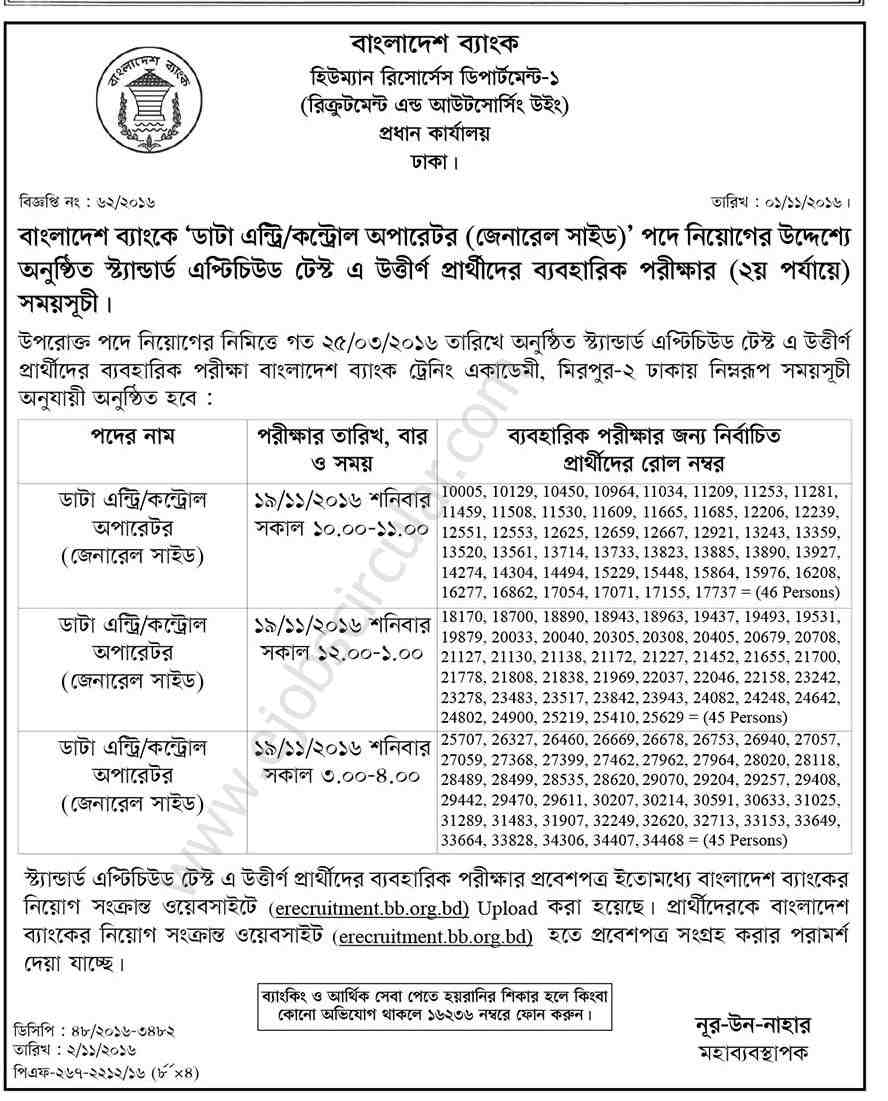 Bangladesh Bank Data Entry operator Exam Test Result 2016