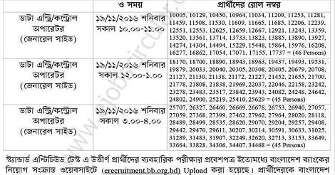 Bangladesh Bank Data Entry operator Exam Test Result
