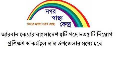 Urban Care Bangladesh Job Circular