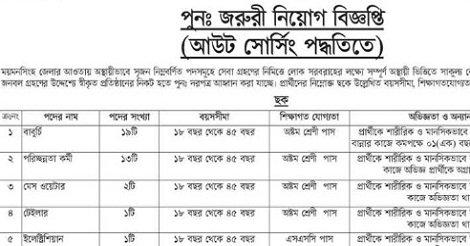 Bangladesh Police Jobs circular
