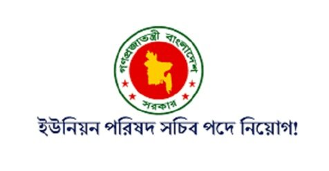 Recruitment Notice Of Local Government Unit job Circular 2017