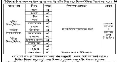 Teacher Jobs Circular