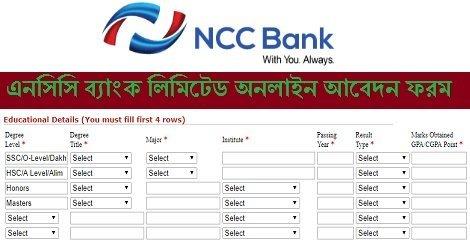 NCC Bank Limited Job Circular 2018 – www.nccbank.com.bd