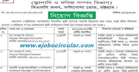 BPC Job Circular