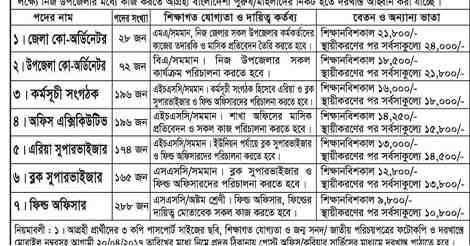 Women Development Center job