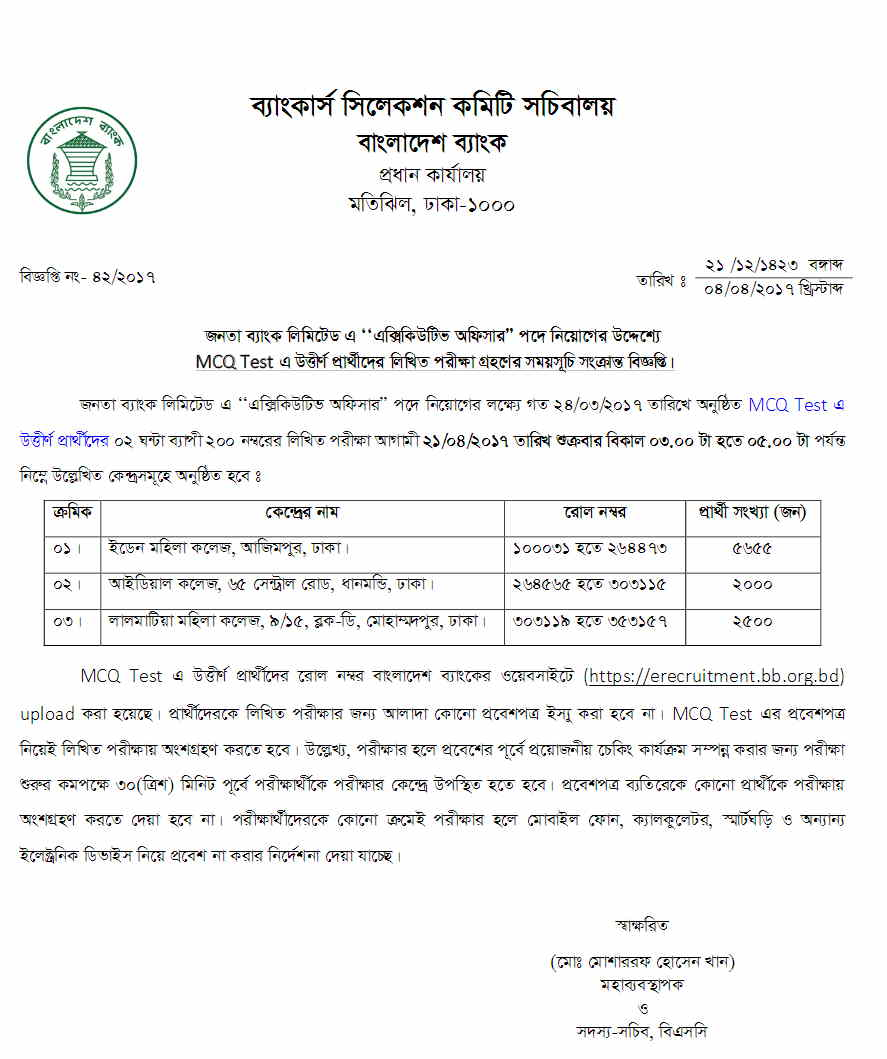 janata Bank mcq result