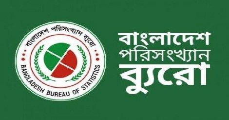 Bangladesh Bureau of Educational Information and Statistics BANBEIS Job Circular – www.banbeis.gov.bd