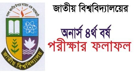 National University Honours 4th Year Result 2018 – www.nu.edu.bd/result