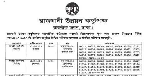 RAJUK Jobs Circular & Exam Result 2018 – rajukdhaka.gov.bd