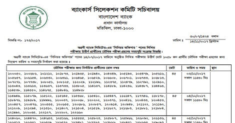 Agrani Bank Written Exam Result