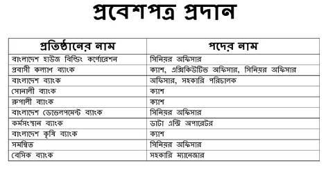 Bangladesh Bank Admit Card