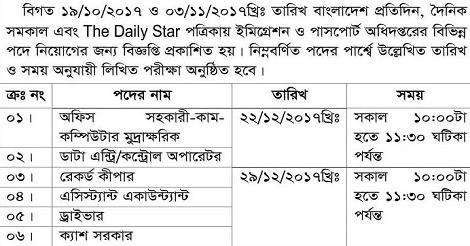 DIP Job Written Exam Date & Result 2017 – dip.teletalk.com.bd