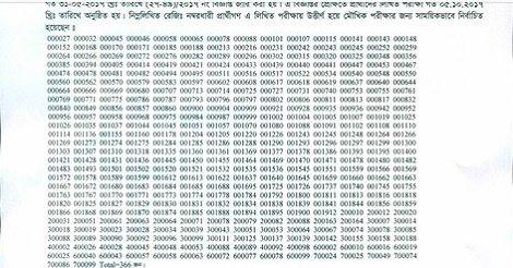 bangladesh pratidin newspaper job circular 2018