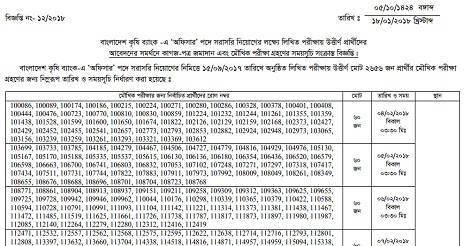 Bangladesh Krishi Bank Written Exam viva