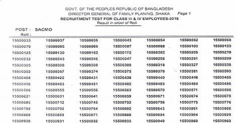 Directorate General of Family Planning Written Exam Result 2018