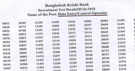 Krishi Bank Exam Result 2018