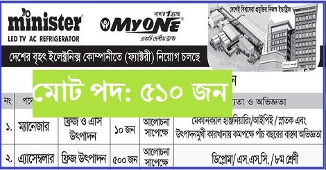 Myone job circular March 2018 – www.myonebd.com