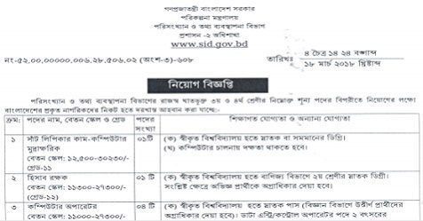 Statistics and Informatics Division SID Job Circular & Exam Result 2018 – www.sid.gov.bd