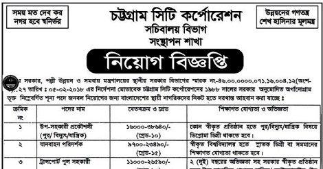 Chittagong City Corporation CCC Job Circular 2018 – www.ccc.org.bd