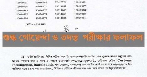 CIID Result।Admit Card। Written Exam Notice 2018 – CIID.teletalk.com.bd