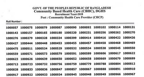 Community Clinic (CHCP) Exam Result 2018 – communityclinic.gov.bd