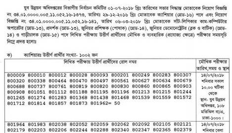 Department of youth development DYD Jobs & Written Result – www.dyd.gov.bd