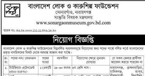 sonargaon museum Job Circular