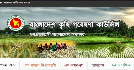 Bangladesh Agricultural Research Council BARC Job Circular