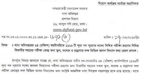 Directorate General of Food DGFood Job Circular 2018 -www.dgfood.gov.bd