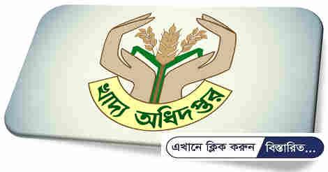 Ministry of Food Job Circular