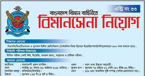 Bangladesh Air Force BAF Job Circular – www.baf.mil.bd