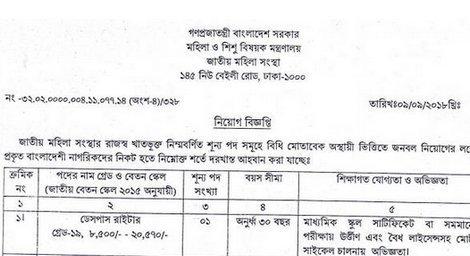 Jatiyo Mohila Sangstha Job circular jms