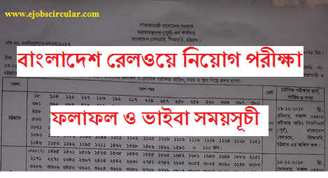 Bangladesh Railway Exam Result
