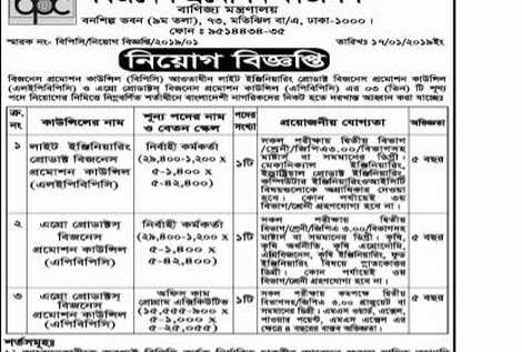 business promotion council job circular 2019 – www.bpc.org.bd