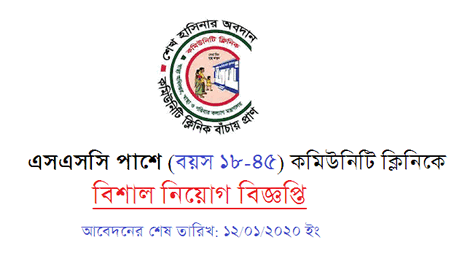 Community Clinic Jobs Circular 2020