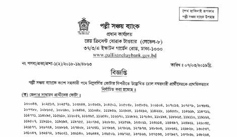 PALLI SANCHAY BANK JOB EXAM FINAL RESULT 2019