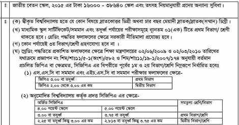 Sonali Bank Limited Job Circular