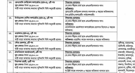 egcb teletalk com bd