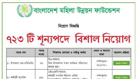 Bangladesh Mohila Unnayan Foundation Job Circular 2019