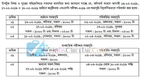SSC routine changed 2019