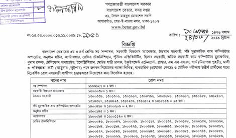 Bangladesh Betar Exam Result 2019