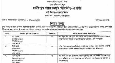 Comprehensive Village Development Program Job Circular