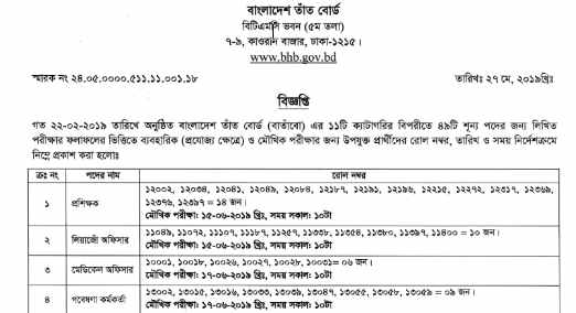 Handloom Board Job Result & Viva Date 2019